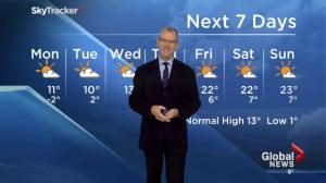 Edmonton Weather Forecast: October 4