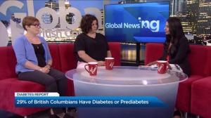 29% of British Columbians have diabetes or prediabetes