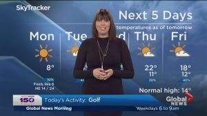 Global News Morning weather forecast: Monday, April 24