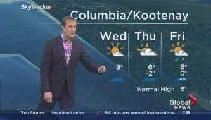 BC Morning Weather Forecast: Feb 25