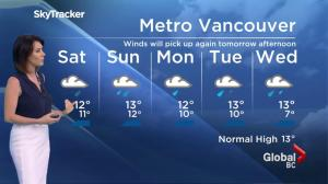 BC Evening Weather Forecast: Oct 14