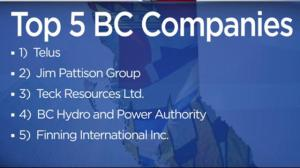 Exclusive look at B.C.'s top companies