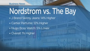 BIV: The Bay vs Nordstrom