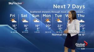 Edmonton Weather Forecast: May 28