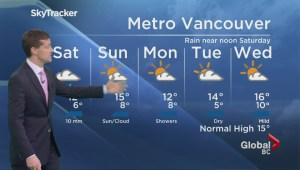 BC Evening Weather Forecast: Apr 28