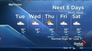Local weather forecast: Tues, Sept. 30