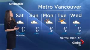 BC Evening Weather Forecast: Jan 20