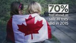 22% of Canadians feel less safe according to new poll