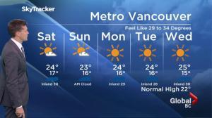 BC Evening Weather Forecast: Aug 12