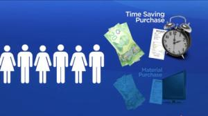 Canadian study says money can buy happiness if spent on time-saving