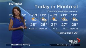 Global News Morning weather forecast: Monday, July 31