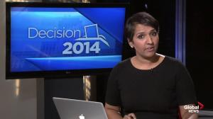 BC Civic Election: Taking a look at the early results