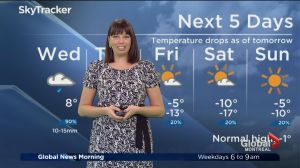 Global News Morning weather forecast: Wednesday, March 1