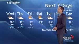 Edmonton weather forecast: June 20