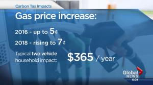 How will Alberta's carbon tax impact consumers?