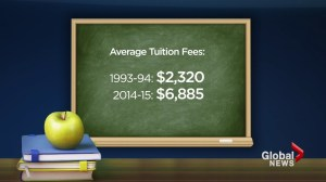 Tuition costs rising
