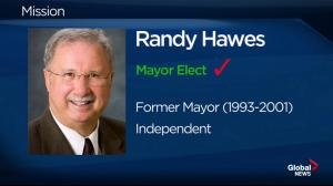BC Civic Election: Randy Hawes wins in Mission