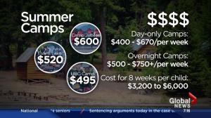 Breaking down the cost of summer camps in Metro Vancouver