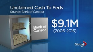 Bank of Canada unclaimed cash