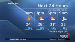 Global News Morning weather forecast: Wednesday, August 2