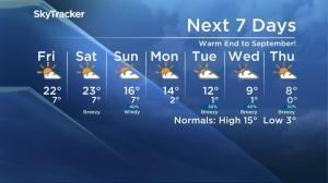 Saskatoon weather outlook – September 29