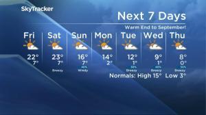 Saskatoon weather outlook – September 29