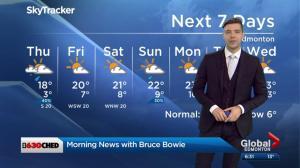 Global Edmonton weather forecast: May 17