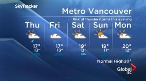 BC Evening Weather Forecast: Aug 31