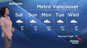 BC Evening Weather Forecast: Nov 18