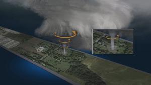 How does a tornado form?