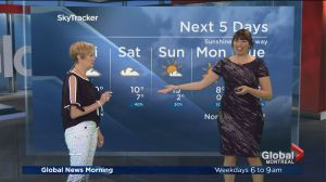 Global News Morning weather forecast: Friday, April 21