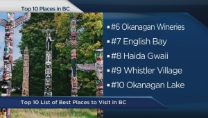 Top 10 places to visit in BC