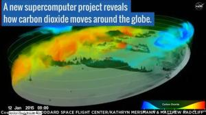 New NASA video maps carbon dioxide shifts in Earth's atmosphere