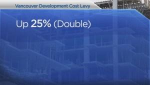 Vancouver raises building fees