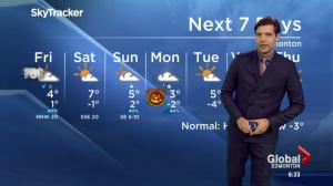 Edmonton weather forecast: Oct. 27
