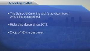 AMT cancels Saint-Jérôme Trainbus