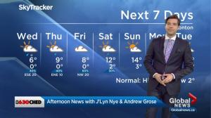 Global Edmonton weather forecast: April 25