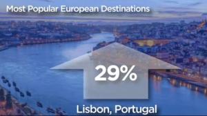 Hot new European travel destinations