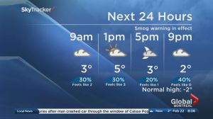 Global News Morning weather forecast: Wednesday, February 22