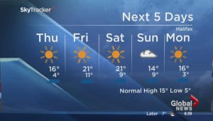 Local weather forecast: Thu, May 14