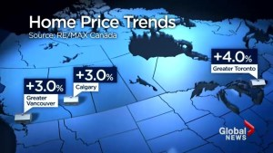 Home prices soaring in Canada's three biggest cities