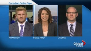 What's next for the Canadian dollar?