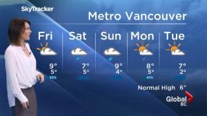 BC Evening Weather Forecast: Jan 19