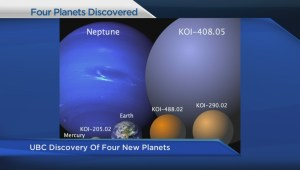 UBC student discovers four new planets