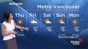 BC Evening Weather Forecast: Jul 20