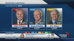 Ontario Election: Doug Holyday trailing in Etobicoke-Lakeshore