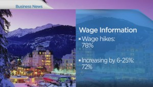 BIV: Labour shortage in Whistler