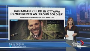 Online coverage of Ottawa Shooting