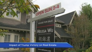 Impact Trump victory may have on Canadian real estate