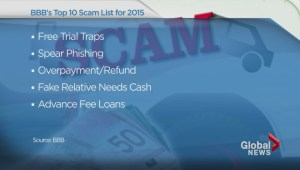 Top 10 scams to watch for in 2016